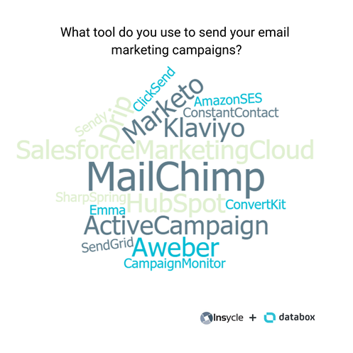 email marketing tool survey